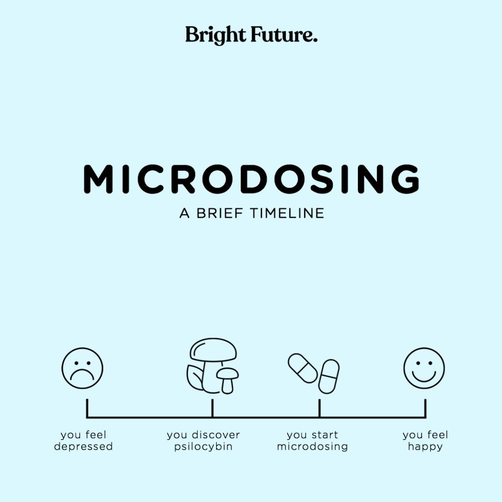 microdosing timeline